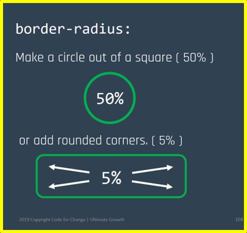 CodeTribe Curric Example - Simple Border Radius